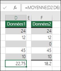 Excel affiche une erreur lorsqu'une formule fait référence à des cellules vides