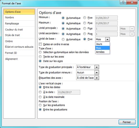 Format de la boîte de dialogue axe avec fixe unité de Base sélectionnée