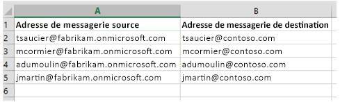 Fichier CSV permettant de migrer les données de boîte aux lettres d'un client Office365 vers un autre client