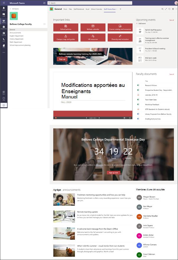 Exemple d'un site d'équipe de membres du personnel de meilleure version