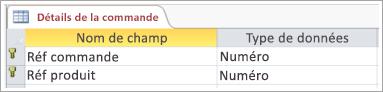 Capture d'écran de la clé primaire dans une table