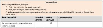 Extrait de code de la feuille de calcul de sélection de fonctionnalité