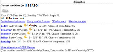 Mode Données de la météo MSN
