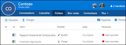 Cliquez sur fichiers dans votre groupe Office 365 pour afficher la liste des fichiers et dossiers stockés dans votre groupe