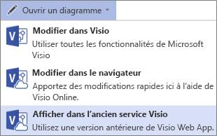 Ouvrir le diagramme, commande Afficher dans l'ancien service Visio
