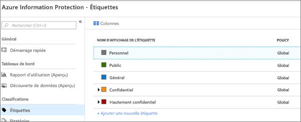 Les étiquettes de Protection des informations Azure par défaut.