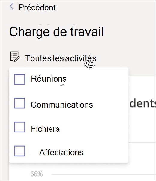 Liste déroulante des options d'activités