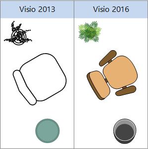 Formes d'aménagement de bureau dans Visio2013 et Visio2016