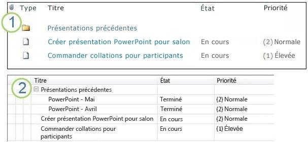 Dossiers SharePoint sur un site SharePoint et dans un espace de travail SharePoint