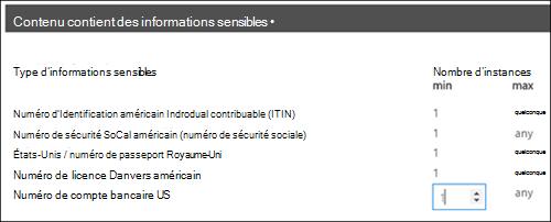 Instance du nombre de types d'informations sensibles