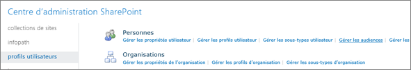 Le lien Gérer les Audiences sur la page des profils utilisateur