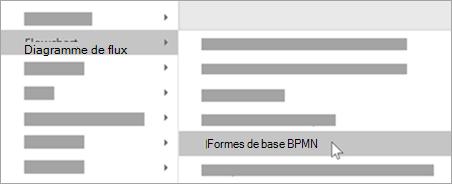 Ajoutez des formes de base BPMN à vos formes.