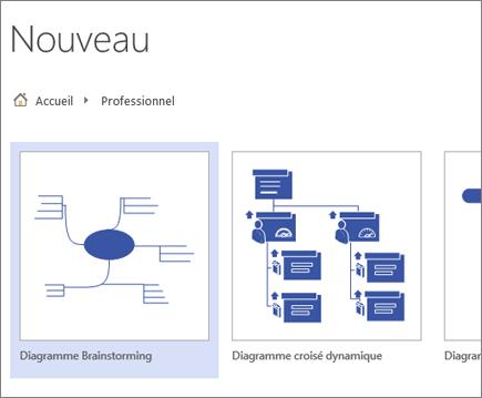 Sélectionner le modèle Diagramme brainstorming