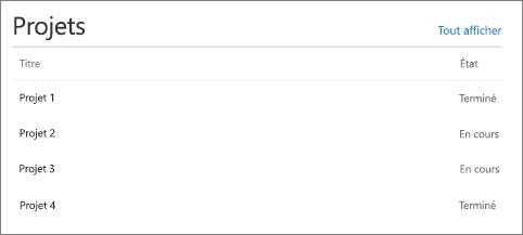 Composant WebPart liste pour les pages modernes