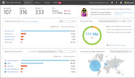 Dans le portail Office 365 CAS, choisissez découvrir > tableau de bord découverte du Cloud