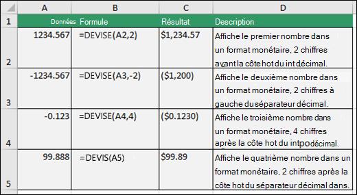 Exemples de fonction en euros