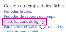 Classifications de lignes