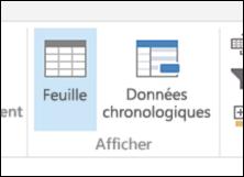 Vue de données chronologiques