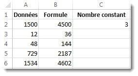 Colonne multipliée par la celluleC2, avec les résultats dans la colonneB