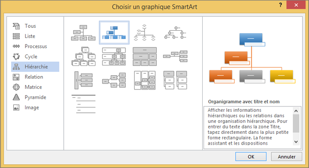 comment faire un organigramme sur open office