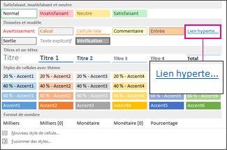 Lien hypertexte dans la galerie Styles de cellules