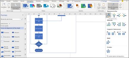 Organigramme avec de nombreuses options de conception et de mise en page