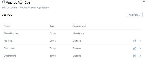 Capture d'écran: Attributs de modification sur les utilisateurs Kaizala, telles que nom, téléphone numéro et votre fonction.