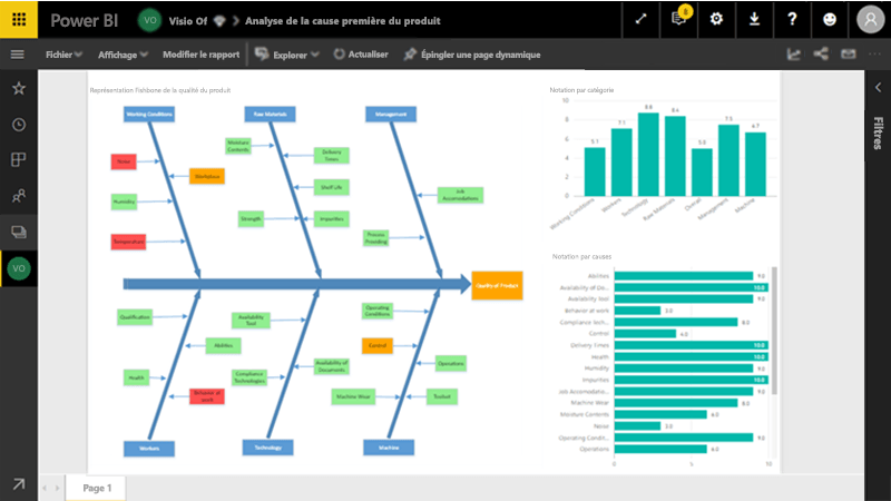 Visualisation Visio dans Power BI