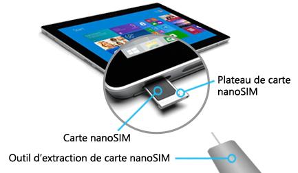 Insertion de nano SIM dans surface 3 (4G-LTE)