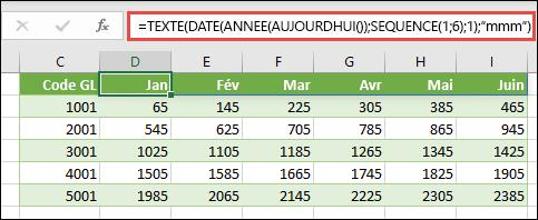 Utilisez SEQUENCE avec TEXTE, DATE, ANNEE et AUJOURDHUI afin de créer une liste dynamique de mois pour votre ligne d'en-tête.