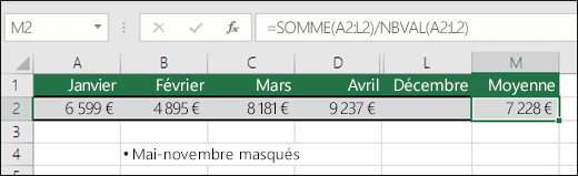 Utilisation de SOMME avec d'autres fonctions.  La formule incluse dans la cellule M2 est =SOMME(A2:L2)/NBVAL(A2:L2) .  Remarque: les colonnes Mai-Novembre sont masquées dans un souci de clarté.