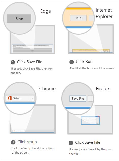 Capture d'écran des options de navigateur: dans Internet Explorer, cliquez sur Exécuter, dans Chrome, cliquez sur le programme d'installation, cliquez sur Enregistrer le fichier dans Firefox