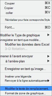 Option de texte de remplacement dans un menu contextuel pour ajouter un texte de remplacement à un graphique