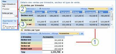 Composant WebPart Filtrer les actions