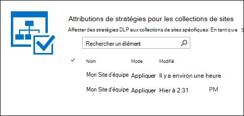 Attributions de stratégies de collections de sites