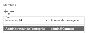 Affiche la boîte de dialogue utilisateur Certification du service avec l'icône Ajouter en surbrillance dans la section Membres.