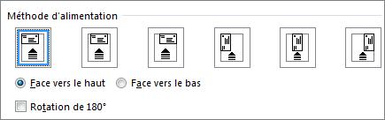 Diagramme d'options d'alimentation pour l'alimentation des enveloppes dans l'imprimante