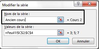 Entrez un nom de légende dans la zone de texte Nom de série, puis cliquez sur OK.