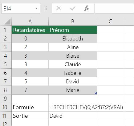 Exemple de formule avec la fonction RECHERCHEV permettant de rechercher une correspondance approximative