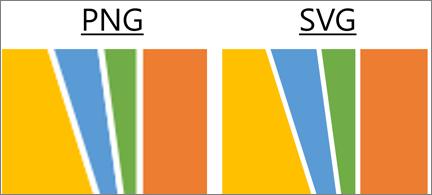 Boîte de dialogue Fichier Enregistrer avec le format SVG (Scalable Vector Graphics) mis en évidence