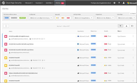 Visitez la page alertes dans Office 365 CAS pour afficher des informations à propos des alertes déclenchées