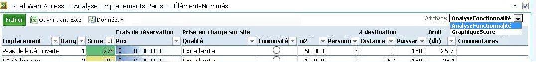 Barre d'outils de composant WebPart EWA présentant le menu déroulant Affichage des éléments nommés