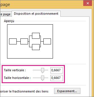 Déplacez les curseurs ou entrez des nombres pour définir la taille des déviations de trait.