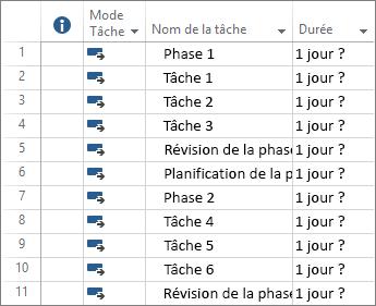 Capture d'écran de tâches planifiées automatiquement entrées dans un nouveau plan de projet.