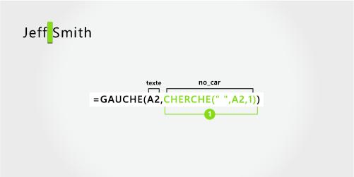 Formule permettant d'extraire un prénom