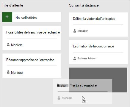Capture d'écran montrant le déplacement d'une tâche à partir de la colonne en retard à une autre colonne d'un tableau de Sprint