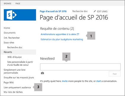 Écran d'accueil avec lien audience ciblée, composant WebPart et des documents