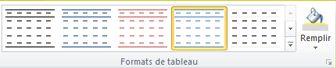 Interface de mise en forme de tableau dans Publisher2010