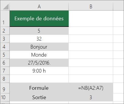 Exemple de fonction NB
