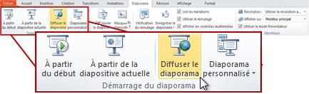 Diffuser le diaporama, dans le groupe Démarrage du diaporama, sous l'onglet Diaporama dans PowerPoint2010.